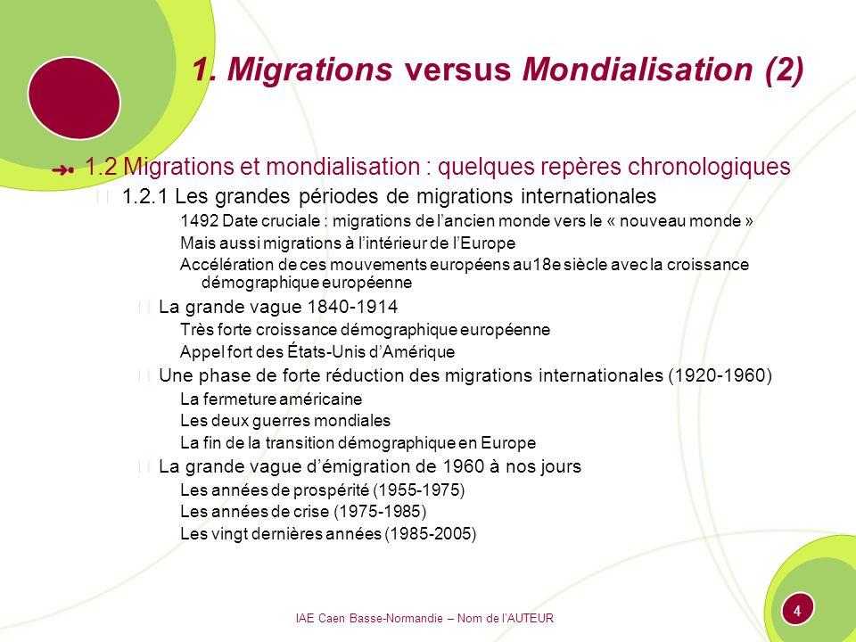 IAE Caen Basse-Normandie – Nom de lAUTEUR 4 1. Migrations versus Mondialisation (2) 1.2 Migrations et mondialisation : quelques repères chronologiques