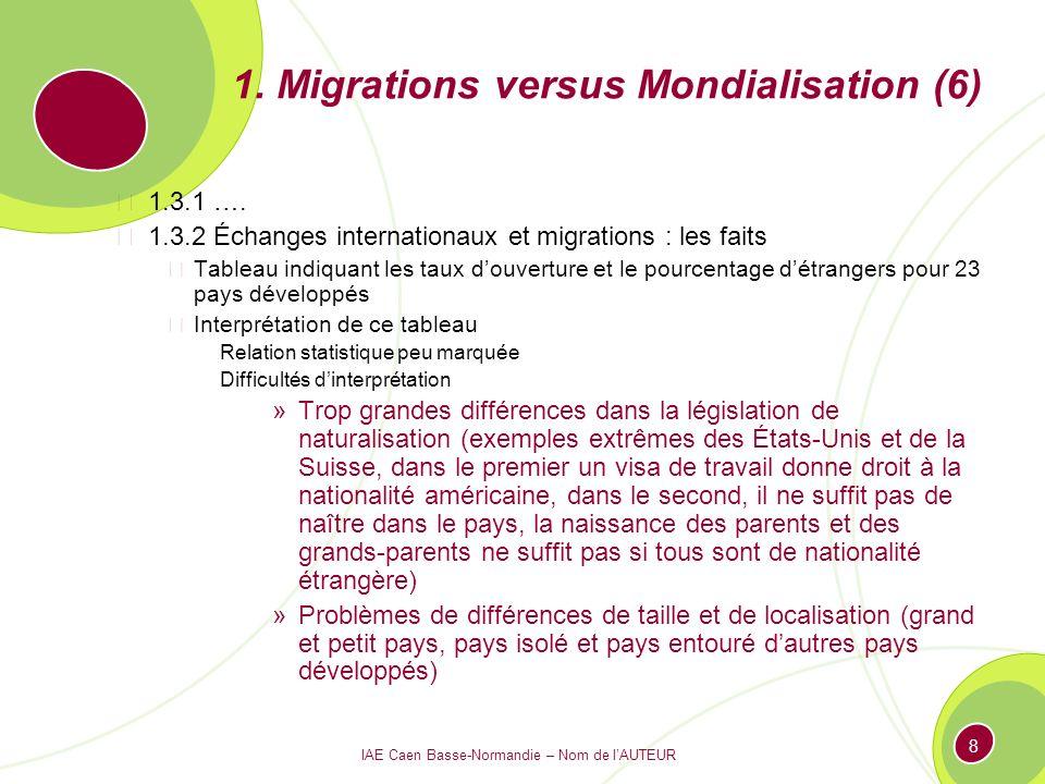 IAE Caen Basse-Normandie – Nom de lAUTEUR 8 1. Migrations versus Mondialisation (6) 1.3.1 …. 1.3.2 Échanges internationaux et migrations : les faits T