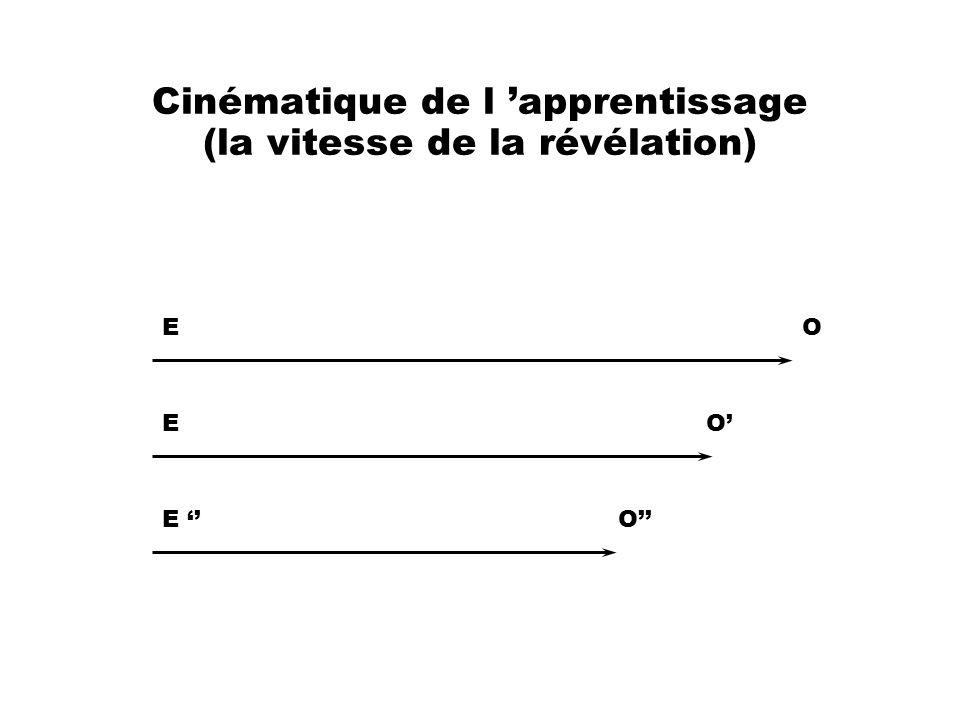 Cinématique de l apprentissage (la vitesse de la révélation) EO O O E E