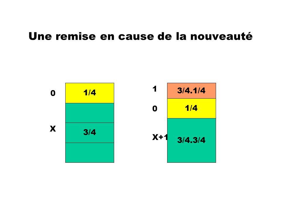 Une remise en cause de la nouveauté 1/4 3/4 0 X 1/4 3/4.1/4 3/4.3/4 1 0 X+1