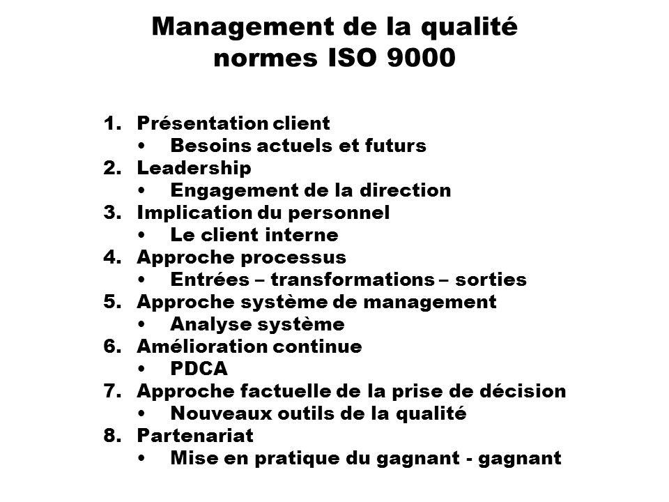 Management de la qualité normes ISO 9000 1.Présentation client Besoins actuels et futurs 2.Leadership Engagement de la direction 3.Implication du pers