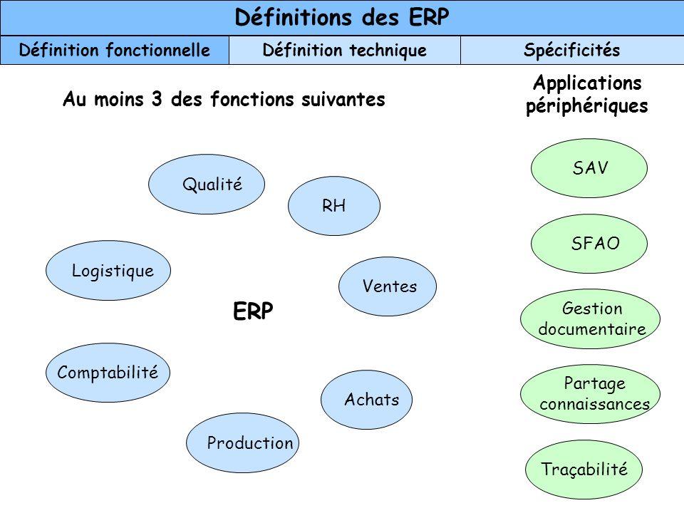 Définitions des ERP Définition fonctionnelleDéfinition techniqueSpécificités LERP est un ensemble de logiciels applicatifs reliés à la fois entre eux et à un système général de base de données qui permet dès lors de rationaliser les activités de lentreprise, le tout étant à la disposition de plusieurs utilisateurs.