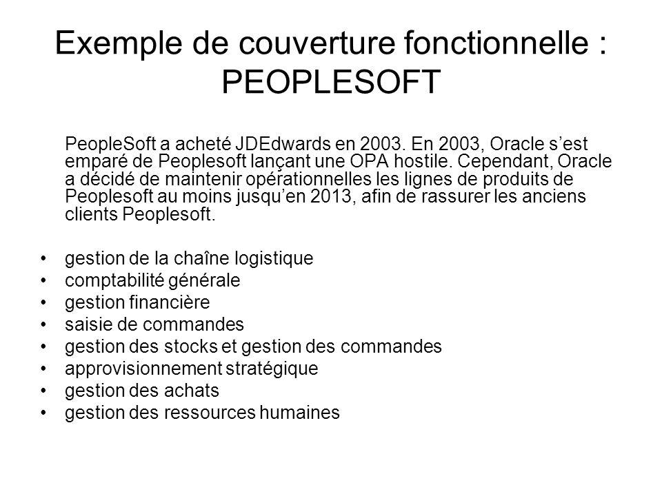 Exemple de couverture fonctionnelle : PEOPLESOFT PeopleSoft a acheté JDEdwards en 2003. En 2003, Oracle sest emparé de Peoplesoft lançant une OPA host