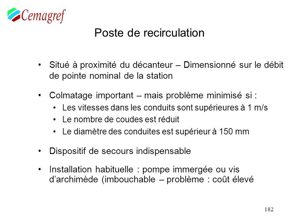 182 Poste de recirculation Situé à proximité du décanteur – Dimensionné sur le débit de pointe nominal de la station Colmatage important – mais problè