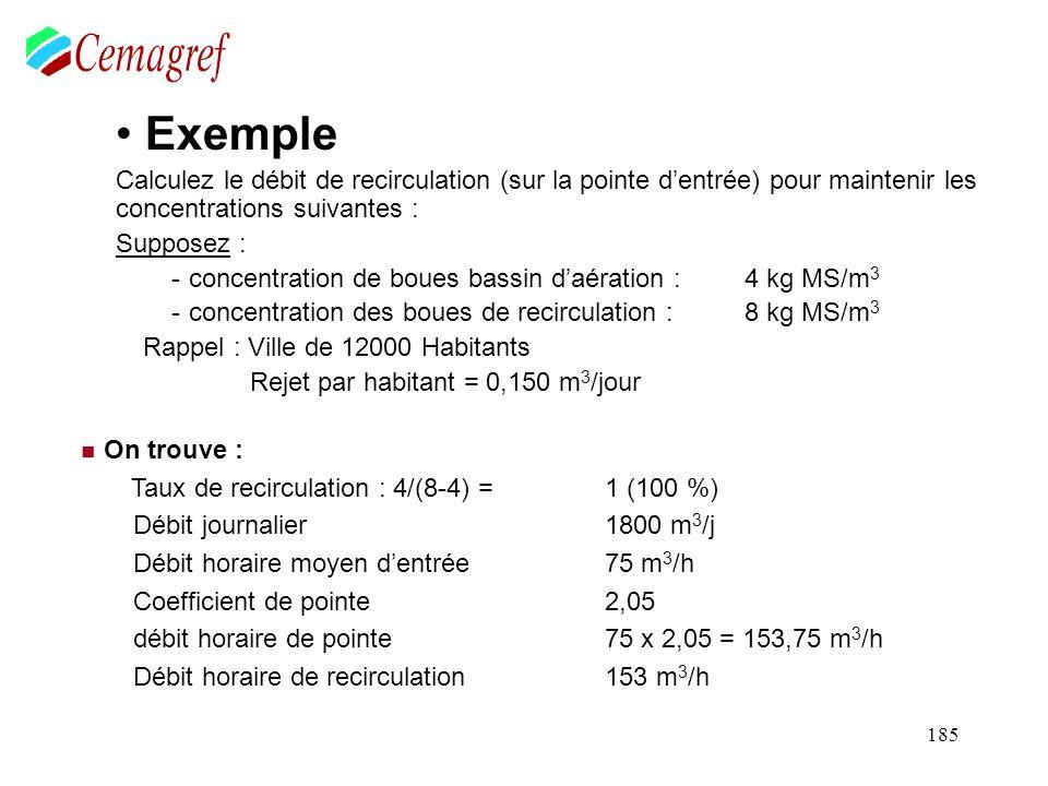 185 Exemple Calculez le débit de recirculation (sur la pointe dentrée) pour maintenir les concentrations suivantes : Supposez : - concentration de bou