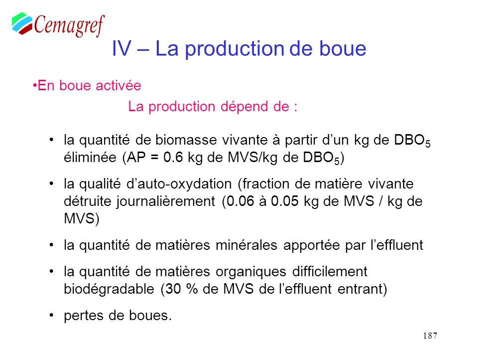 187 IV – La production de boue la quantité de biomasse vivante à partir dun kg de DBO 5 éliminée (AP = 0.6 kg de MVS/kg de DBO 5 ) la qualité dauto-ox