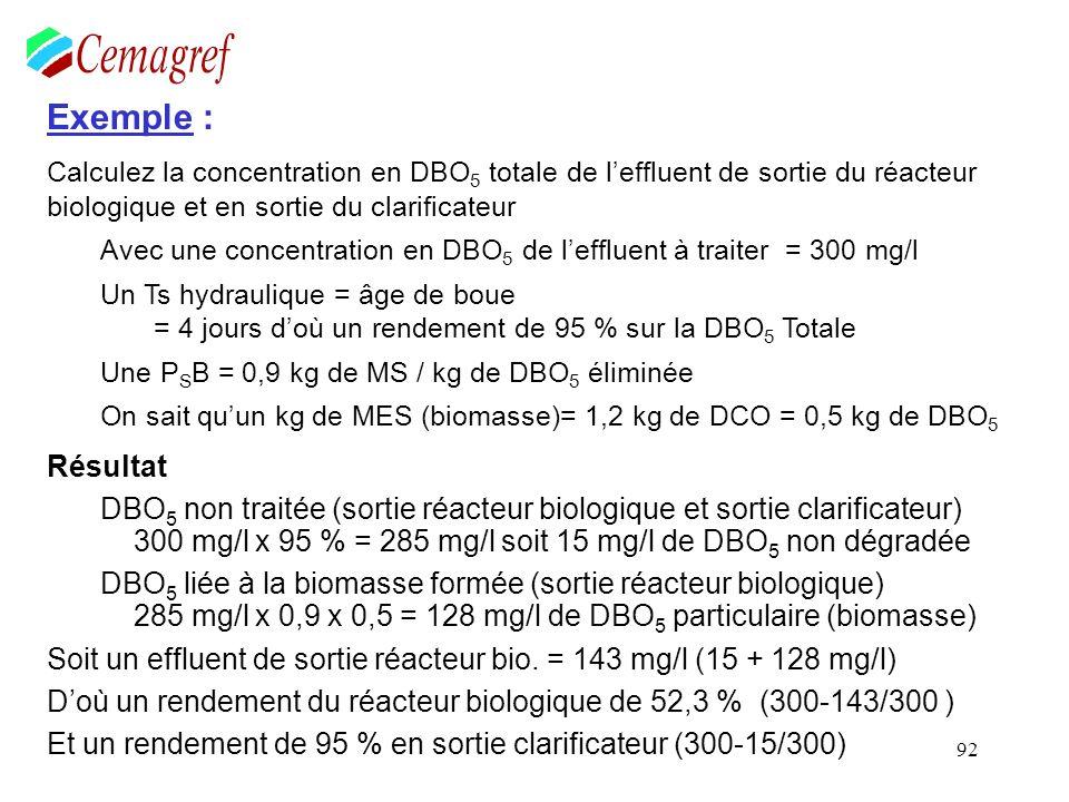 92 Exemple : Calculez la concentration en DBO 5 totale de leffluent de sortie du réacteur biologique et en sortie du clarificateur Avec une concentrat