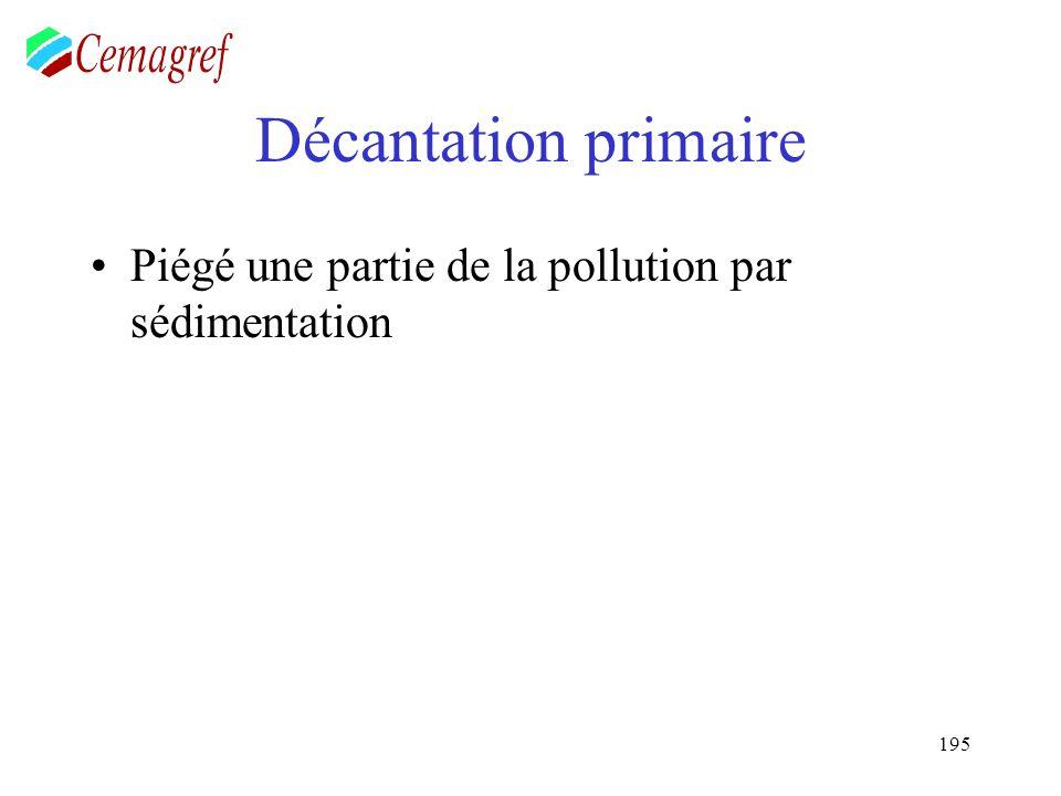 195 Décantation primaire Piégé une partie de la pollution par sédimentation