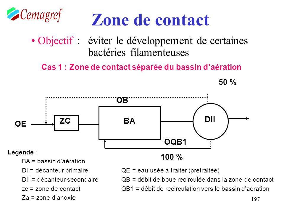 197 Zone de contact Objectif : éviter le développement de certaines bactéries filamenteuses Cas 1 : Zone de contact séparée du bassin daération 50 % B