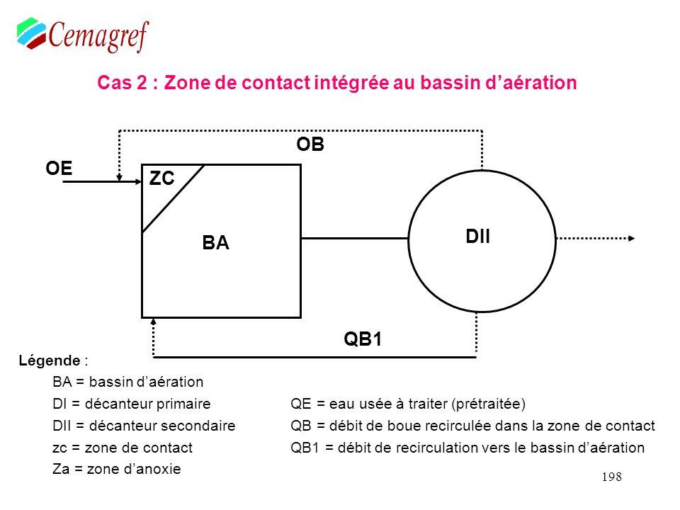 198 Cas 2 : Zone de contact intégrée au bassin daération ZC BA OE DII QB1 OB Légende : BA = bassin daération DI = décanteur primaireQE = eau usée à tr