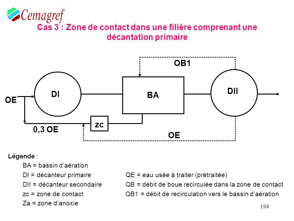 199 Cas 3 : Zone de contact dans une filière comprenant une décantation primaire OE DI 0,3 OE zc OE BA OB1 DII Légende : BA = bassin daération DI = dé