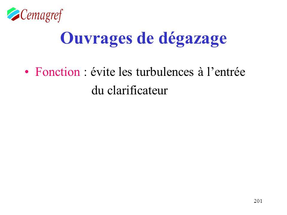 201 Ouvrages de dégazage Fonction : évite les turbulences à lentrée du clarificateur