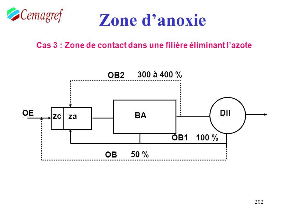 202 Zone danoxie BA DII zc OB1 OE 100 % za OB 50 % OB2 300 à 400 % Cas 3 : Zone de contact dans une filière éliminant lazote