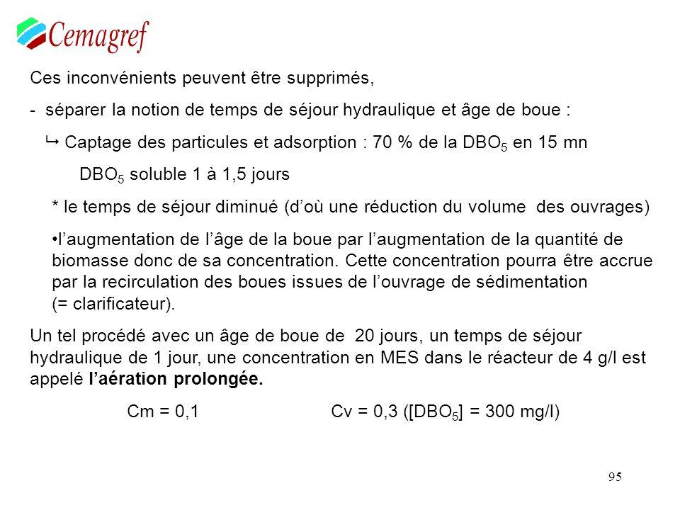 95 Ces inconvénients peuvent être supprimés, - séparer la notion de temps de séjour hydraulique et âge de boue : Captage des particules et adsorption