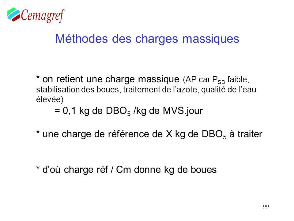 99 Méthodes des charges massiques * on retient une charge massique (AP car P SB faible, stabilisation des boues, traitement de lazote, qualité de leau
