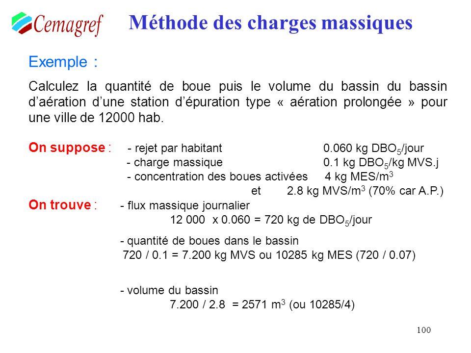100 Exemple : Calculez la quantité de boue puis le volume du bassin du bassin daération dune station dépuration type « aération prolongée » pour une v