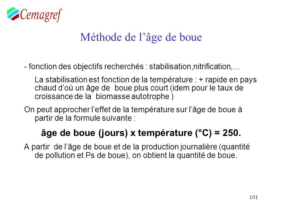 101 Méthode de lâge de boue - fonction des objectifs recherchés : stabilisation,nitrification,… La stabilisation est fonction de la température : + ra