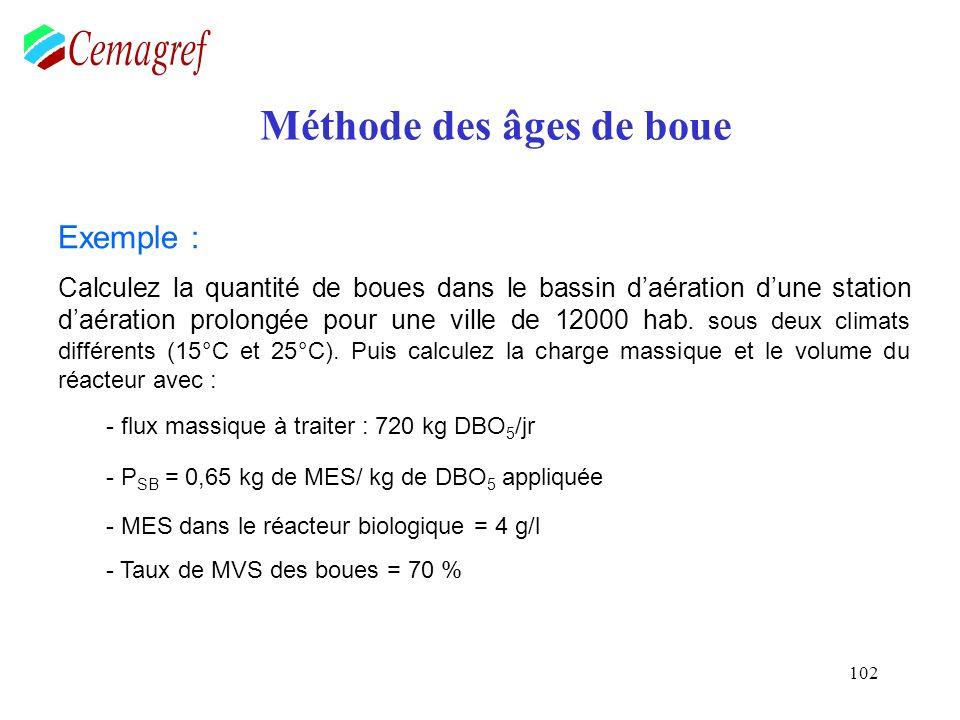 102 Exemple : Calculez la quantité de boues dans le bassin daération dune station daération prolongée pour une ville de 12000 hab. sous deux climats d