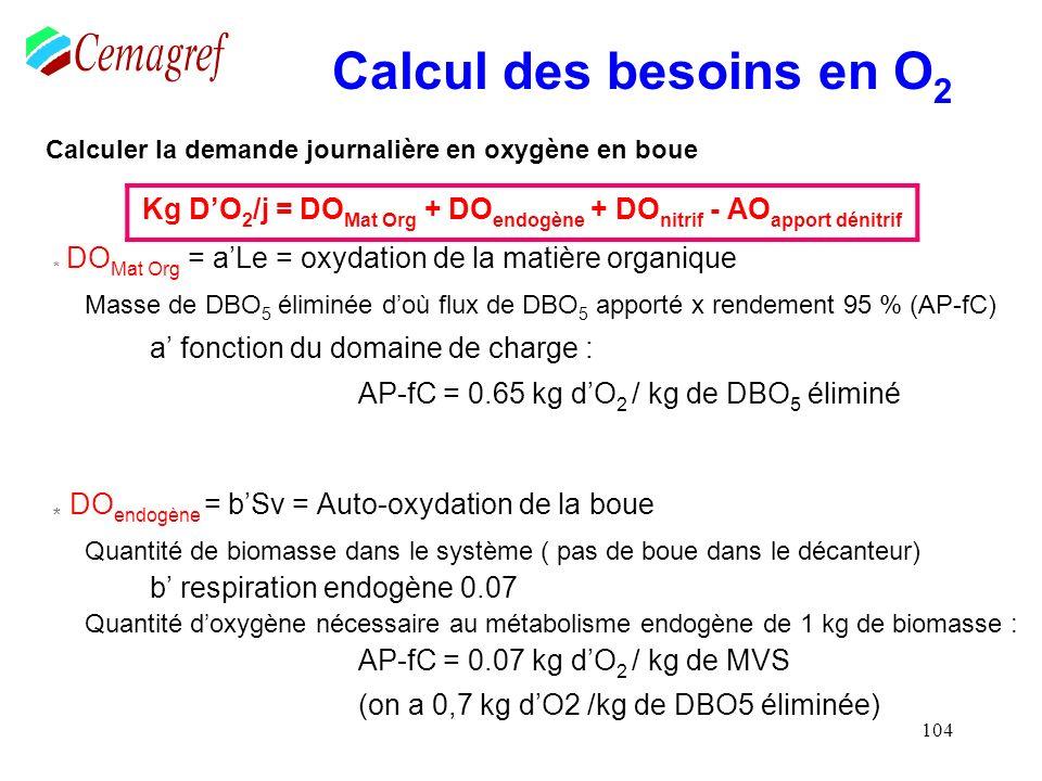 104 Calcul des besoins en O 2 Calculer la demande journalière en oxygène en boue * DO Mat Org = aLe = oxydation de la matière organique Masse de DBO 5