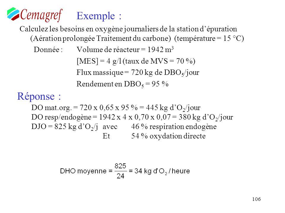 106 Exemple : Calculez les besoins en oxygène journaliers de la station dépuration (Aération prolongée Traitement du carbone) (température = 15 °C) Do