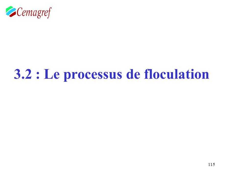 115 3.2 : Le processus de floculation