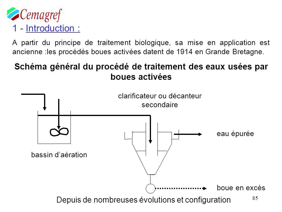 85 1 - Introduction : A partir du principe de traitement biologique, sa mise en application est ancienne :les procédés boues activées datent de 1914 e