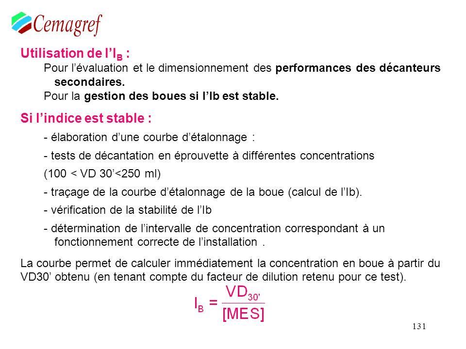 131 Utilisation de lI B : Pour lévaluation et le dimensionnement des performances des décanteurs secondaires. Pour la gestion des boues si lIb est sta