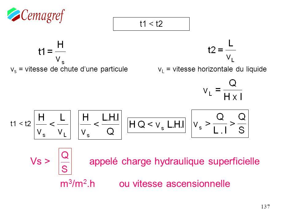 137 v s = vitesse de chute dune particule v L = vitesse horizontale du liquide t1 < t2 Vs >appelé charge hydraulique superficielle m 3 /m 2.hou vitess