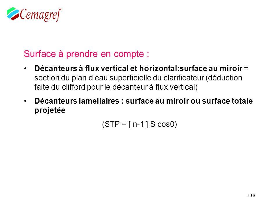 138 Surface à prendre en compte : Décanteurs à flux vertical et horizontal:surface au miroir = section du plan deau superficielle du clarificateur (dé