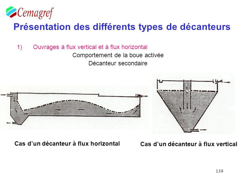 139 Présentation des différents types de décanteurs 1)Ouvrages à flux vertical et à flux horizontal Comportement de la boue activée Décanteur secondai