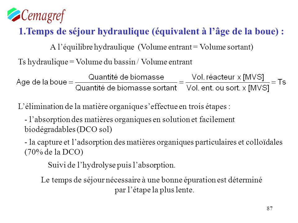 87 1.Temps de séjour hydraulique (équivalent à lâge de la boue) : A léquilibre hydraulique (Volume entrant = Volume sortant) Ts hydraulique = Volume d