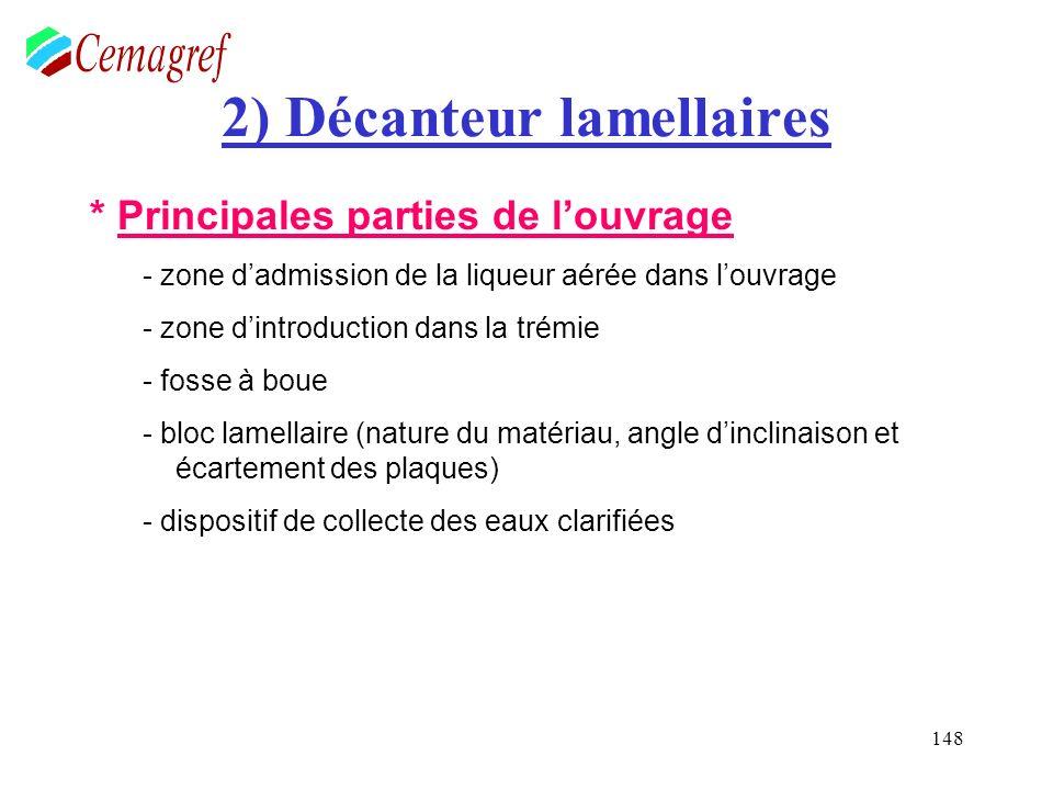 148 2) Décanteur lamellaires * Principales parties de louvrage - zone dadmission de la liqueur aérée dans louvrage - zone dintroduction dans la trémie