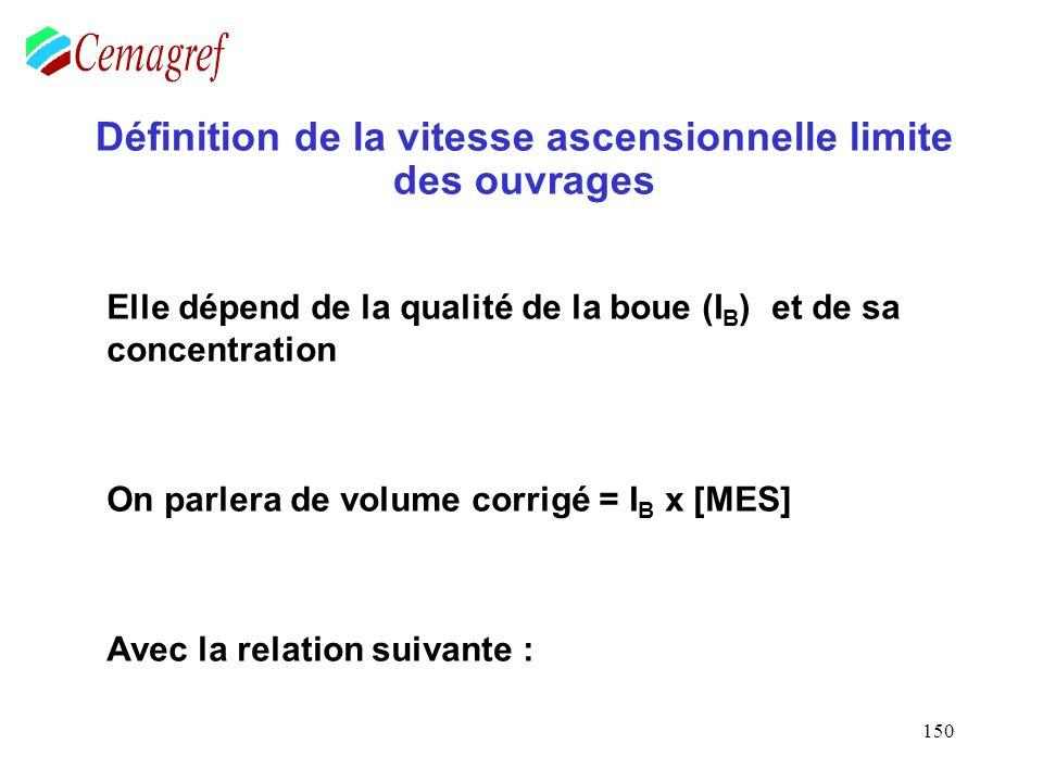 150 Définition de la vitesse ascensionnelle limite des ouvrages Elle dépend de la qualité de la boue (I B ) et de sa concentration On parlera de volum