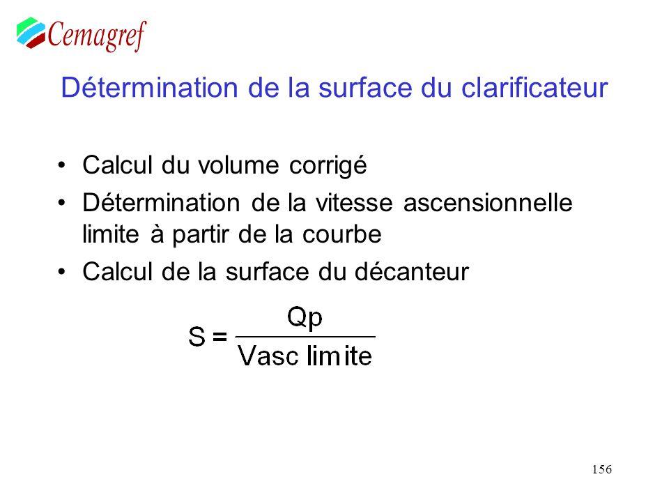 156 Détermination de la surface du clarificateur Calcul du volume corrigé Détermination de la vitesse ascensionnelle limite à partir de la courbe Calc