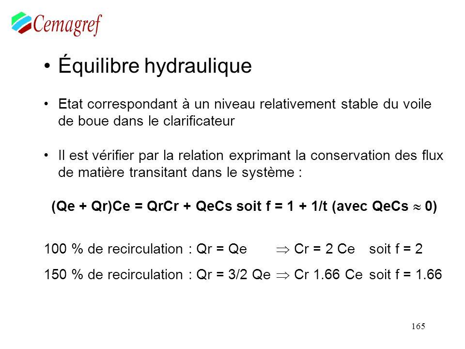 165 Équilibre hydraulique Etat correspondant à un niveau relativement stable du voile de boue dans le clarificateur Il est vérifier par la relation ex