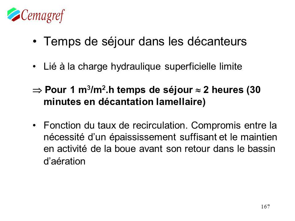 167 Temps de séjour dans les décanteurs Lié à la charge hydraulique superficielle limite Pour 1 m 3 /m 2.h temps de séjour 2 heures (30 minutes en déc