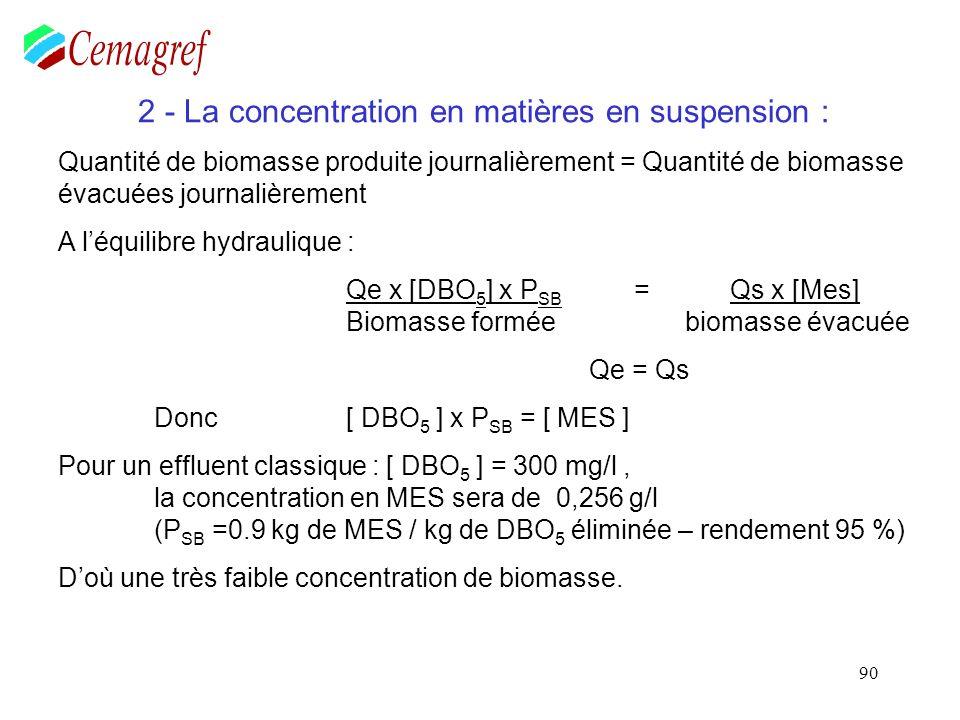 90 2 - La concentration en matières en suspension : Quantité de biomasse produite journalièrement = Quantité de biomasse évacuées journalièrement A lé