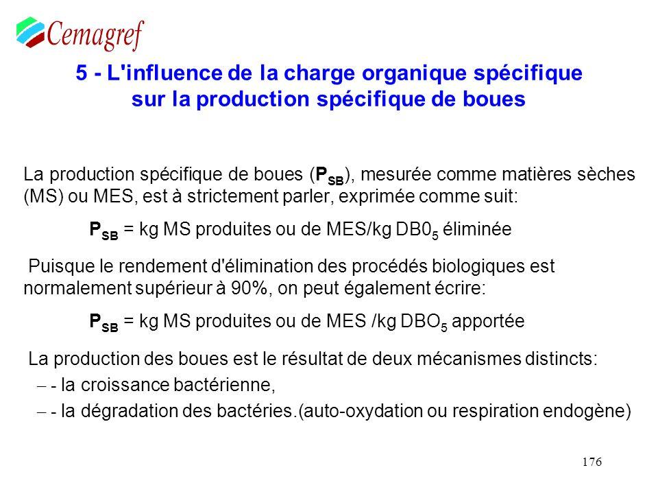 176 5 - L'influence de la charge organique spécifique sur la production spécifique de boues La production spécifique de boues (P SB ), mesurée comme m
