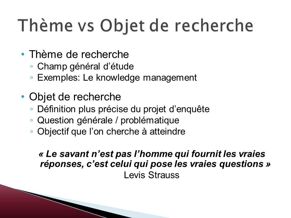 Thème de recherche Champ général détude Exemples: Le knowledge management Objet de recherche Définition plus précise du projet denquête Question génér