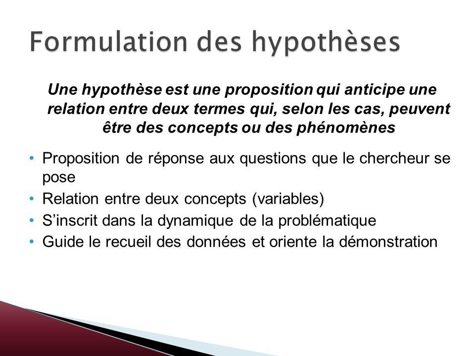 Une hypothèse est une proposition qui anticipe une relation entre deux termes qui, selon les cas, peuvent être des concepts ou des phénomènes Proposit