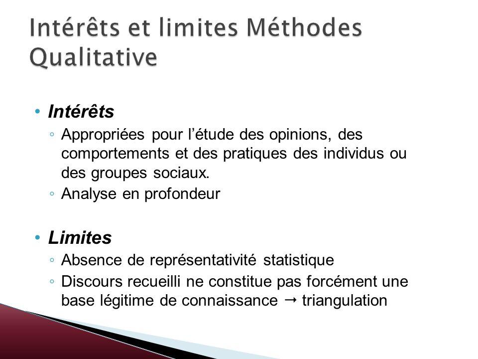 Intérêts Appropriées pour létude des opinions, des comportements et des pratiques des individus ou des groupes sociaux. Analyse en profondeur Limites
