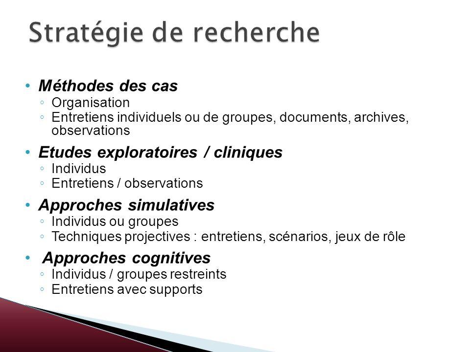 Méthodes des cas Organisation Entretiens individuels ou de groupes, documents, archives, observations Etudes exploratoires / cliniques Individus Entre