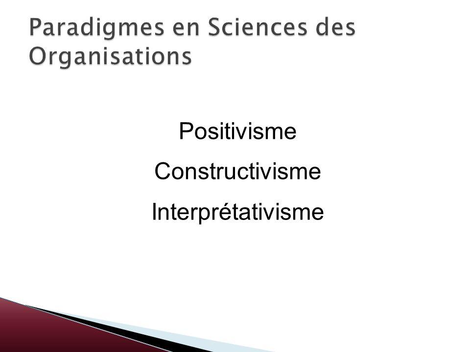 Positivisme Constructivisme Interprétativisme