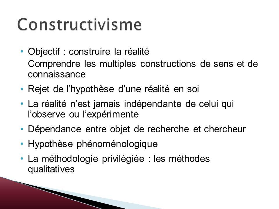 Objectif : construire la réalité Comprendre les multiples constructions de sens et de connaissance Rejet de lhypothèse dune réalité en soi La réalité
