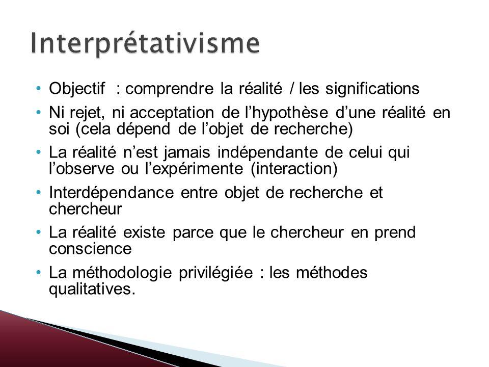 Objectif : comprendre la réalité / les significations Ni rejet, ni acceptation de lhypothèse dune réalité en soi (cela dépend de lobjet de recherche)