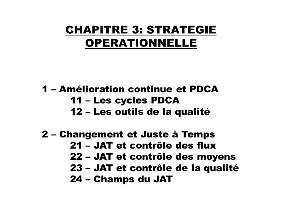 CHAPITRE 3: STRATEGIE OPERATIONNELLE 1 – Amélioration continue et PDCA 11 – Les cycles PDCA 12 – Les outils de la qualité 2 – Changement et Juste à Te