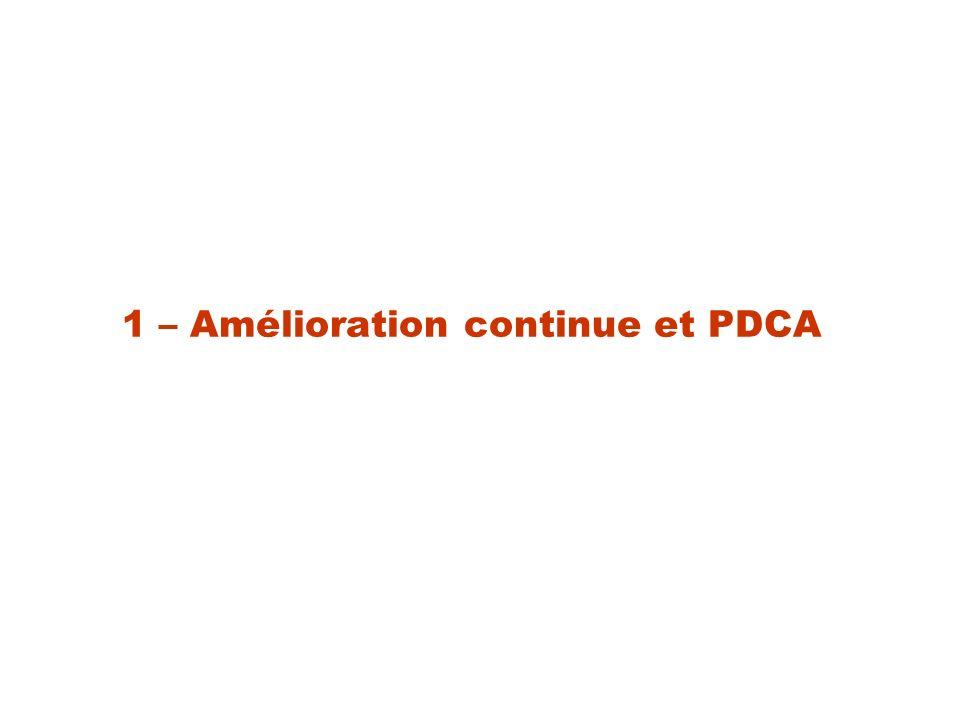 1 – Amélioration continue et PDCA