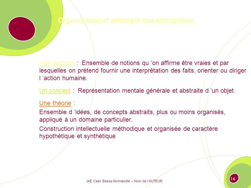 IAE Caen Basse-Normandie – Nom de lAUTEUR 13 Organisation et stratégie des entreprises Préalable : Pourquoi s intéresser aux théories de l organisation .