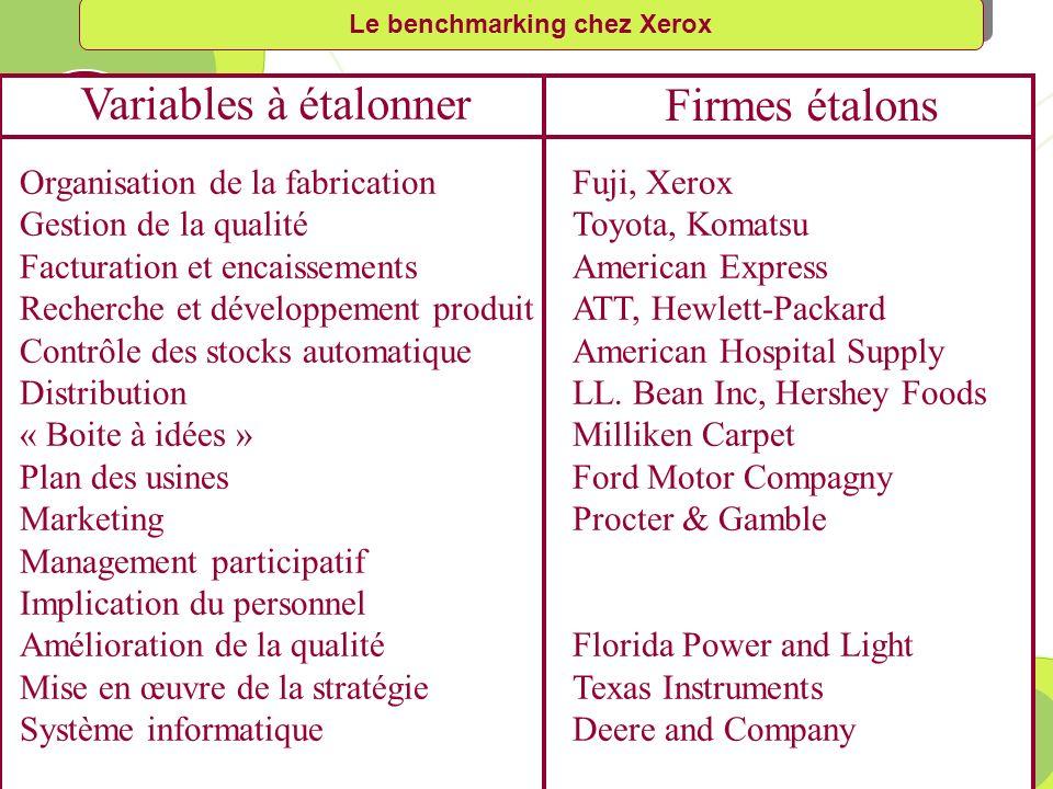 IAE Caen Basse-Normandie – Nom de lAUTEUR 163 7.Facturer et servir le client 7.1.