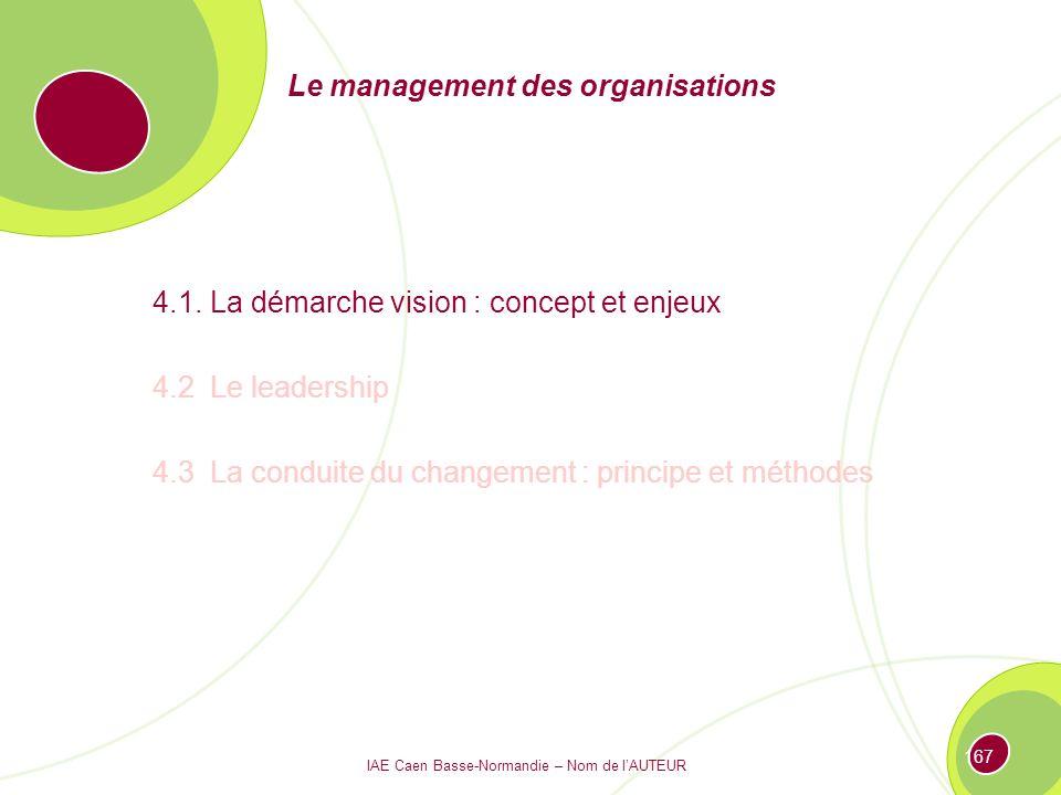 IAE Caen Basse-Normandie – Nom de lAUTEUR 166 Le management des organisations 4.1.